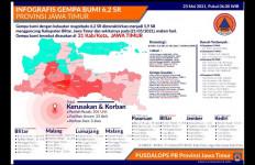 BPBD Jatim Bangun Sekolah Darurat untuk Ujian Siswa di Malang - JPNN.com