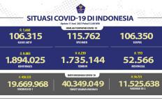 Covid-19 di Indonesia: Inilah 5 Provinsi Dengan Pasien Sembuh Harian Tertinggi - JPNN.com