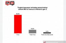 Persentase Kepuasan Pada Kinerja Jokowi Sangat Tinggi, Pertanda Apa ya? - JPNN.com