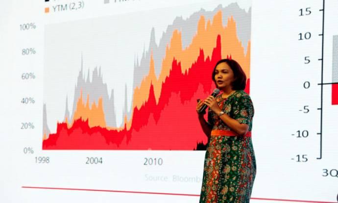 DBS Indonesia Yakini Asia Sebagai Mesin Pertumbuhan Utama Global Di 2020