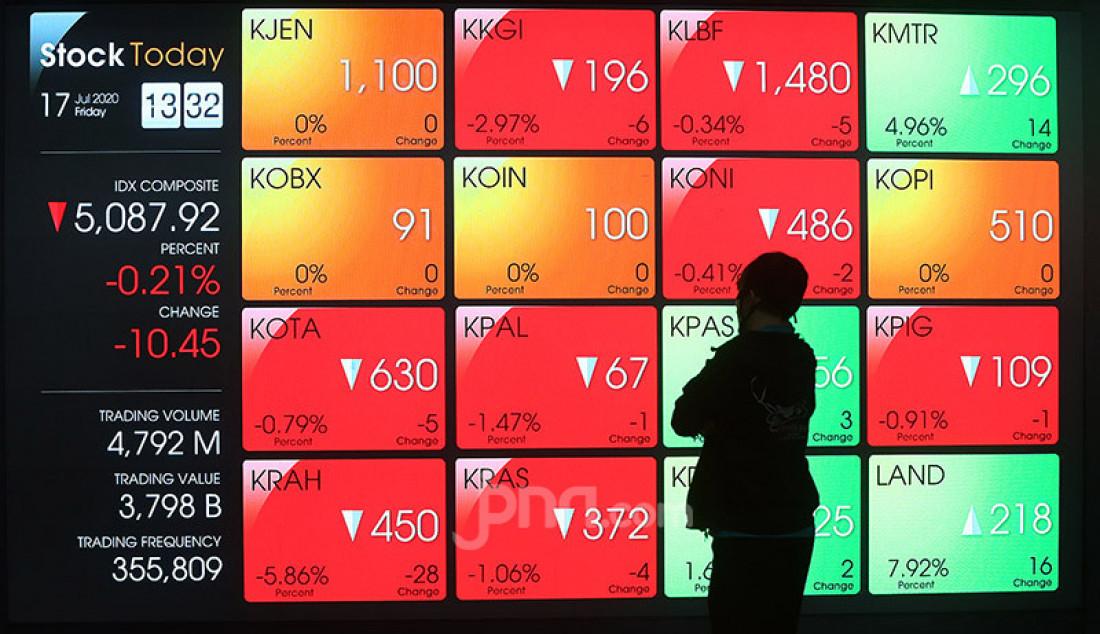 Pengunjung melihat papan elektronik yang menampilkan pergerakan indeks harga saham gabungan (IHSG) di Bursa Efek Indonesia, Jakarta, Jumat (17/7). Pergerakan IHSG ditutup melemah 0,37 % atau 18,79 poin ke level 5.079.58 pada perdagangan hari ini. Foto: Ricardo - JPNN.com