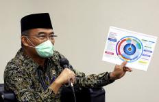 Muhadjir Effendy: Jika Ingin Menjadi Negara Maju, Ini Kuncinya - JPNN.com